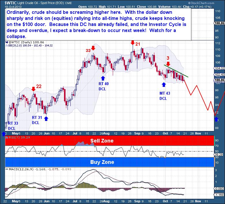 10-19 Crude Daily