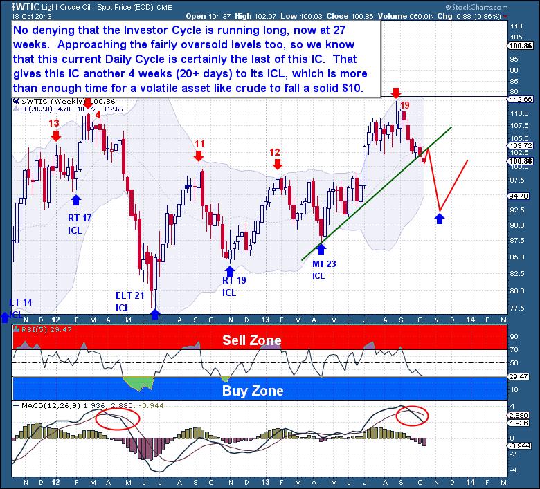 10-19 Crude Weekly