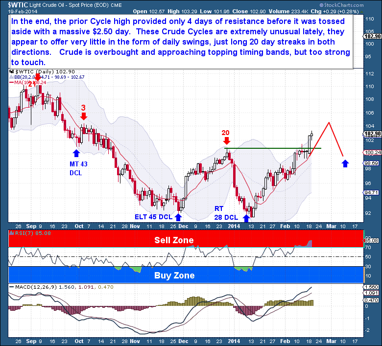 2-19 Crude Daily