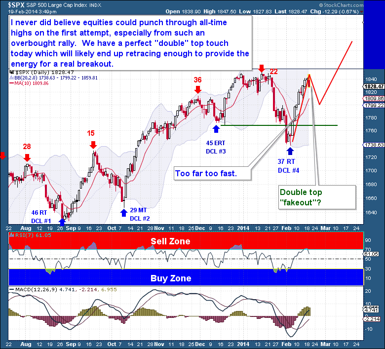 2-19 Equities Daily