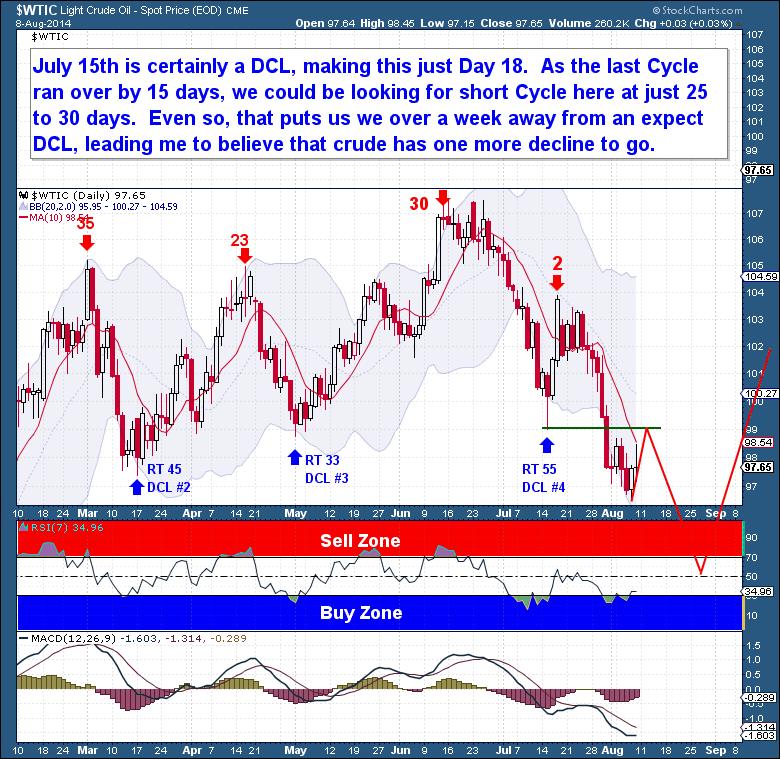 8-9 Crude Daily