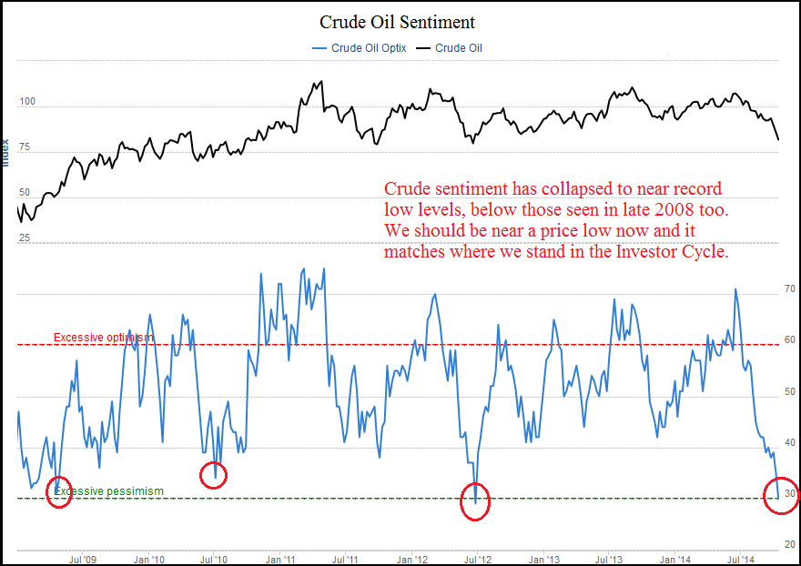 10-18_Crude_Sentiment
