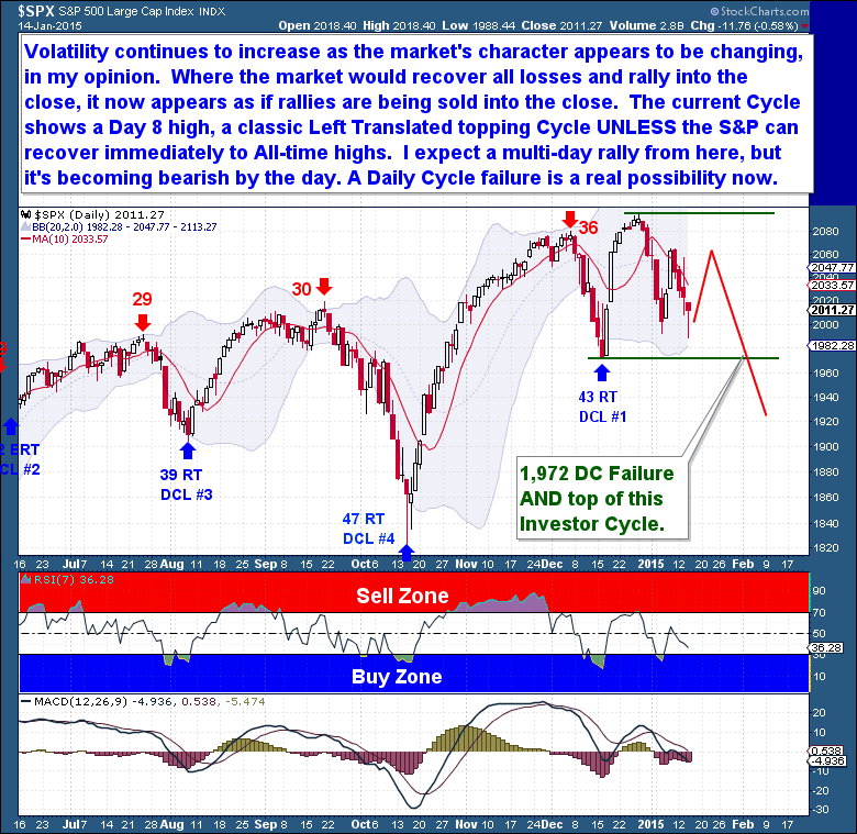 1-14 Equities Daily