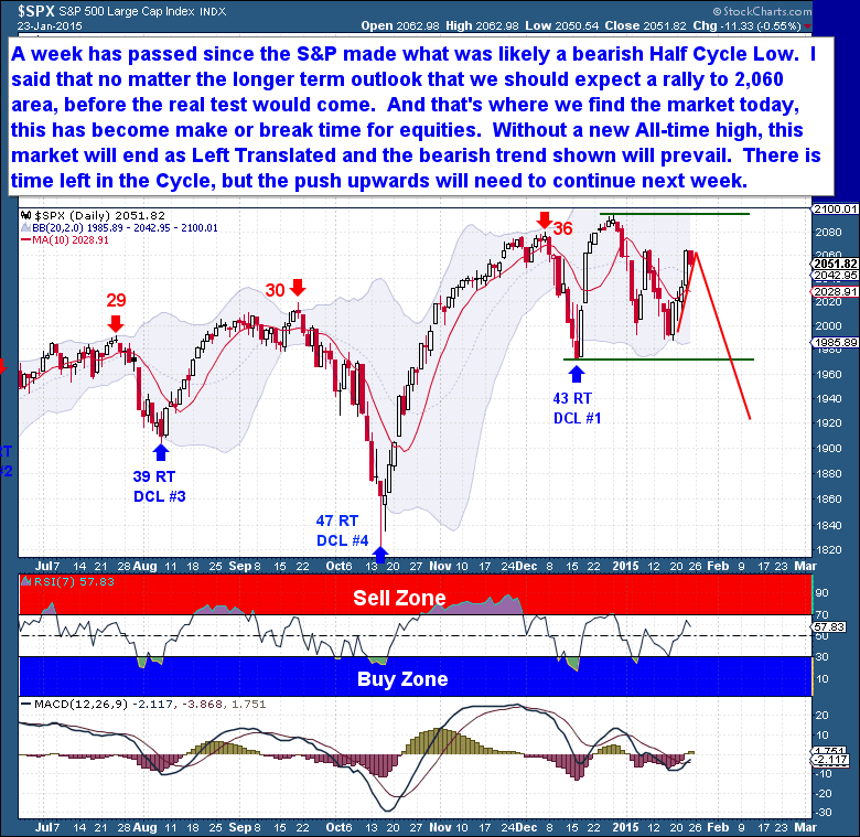 1-24 equities daily