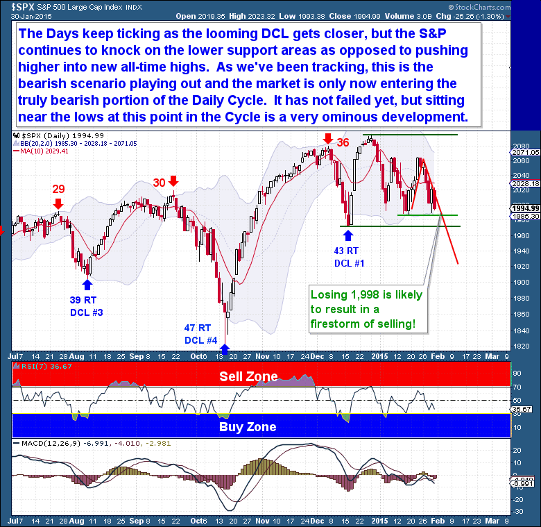 1-30 Equities Daily
