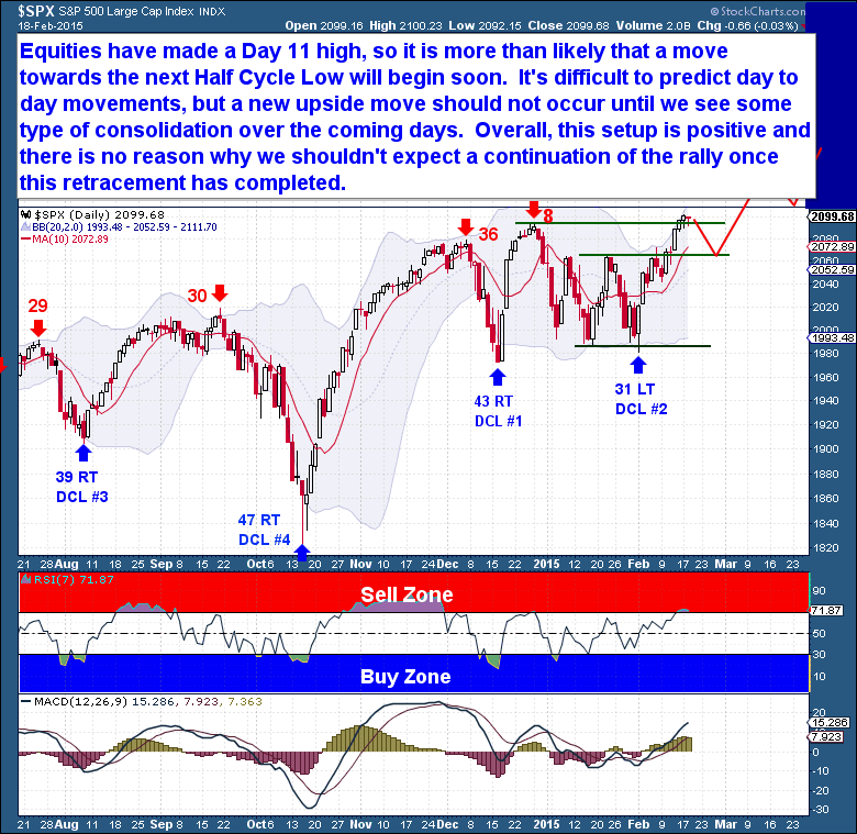 2-18 Equities Daily
