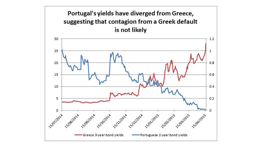 4-18 Greece Versus Portgual