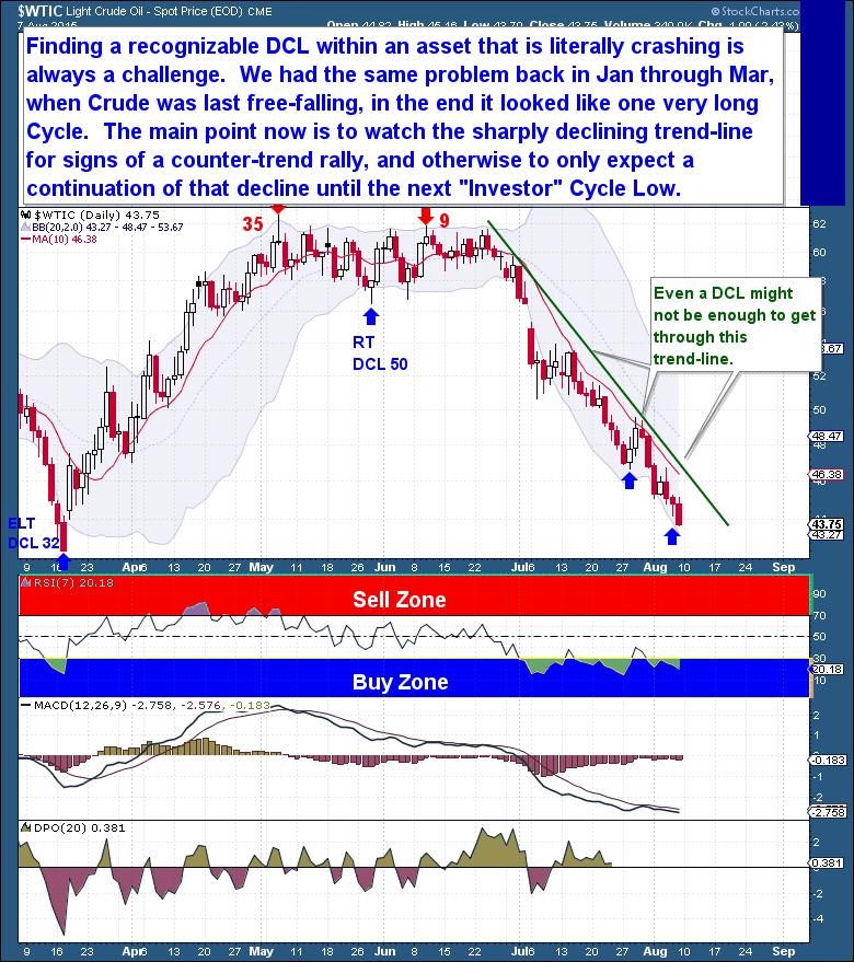 8-8 Crude Daily