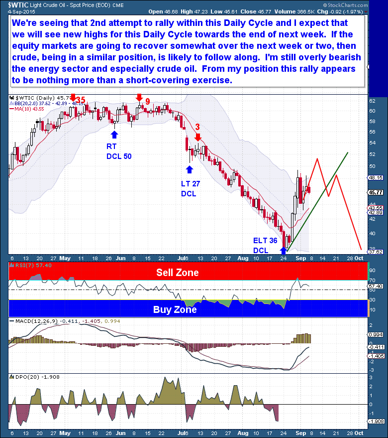 9-5 Crude Daily