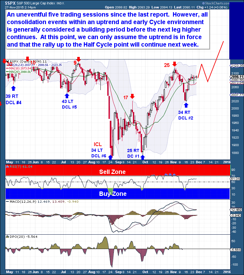 11-28 Equities Daily