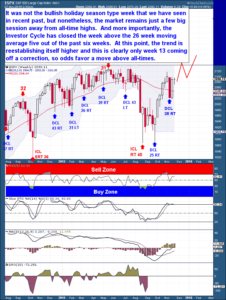 11-28 Equities Weekly