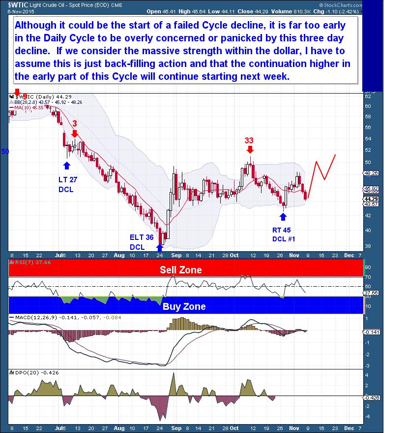 11-7 Crude Daily