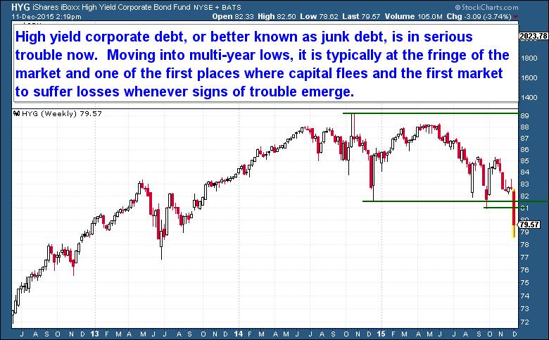 12-12 junk bonds