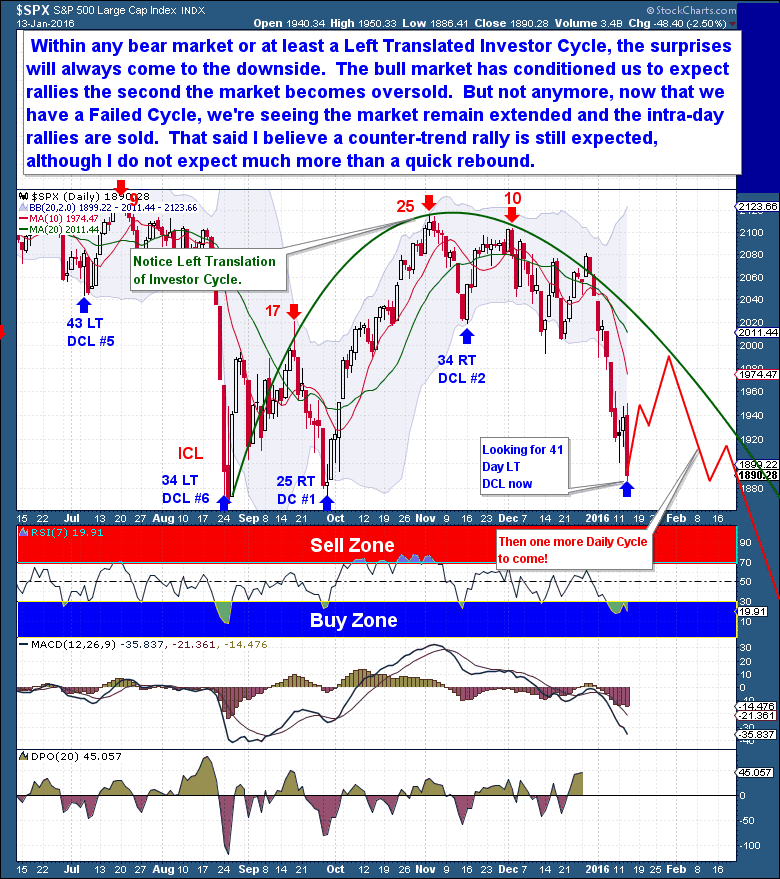 1-13 equities daily