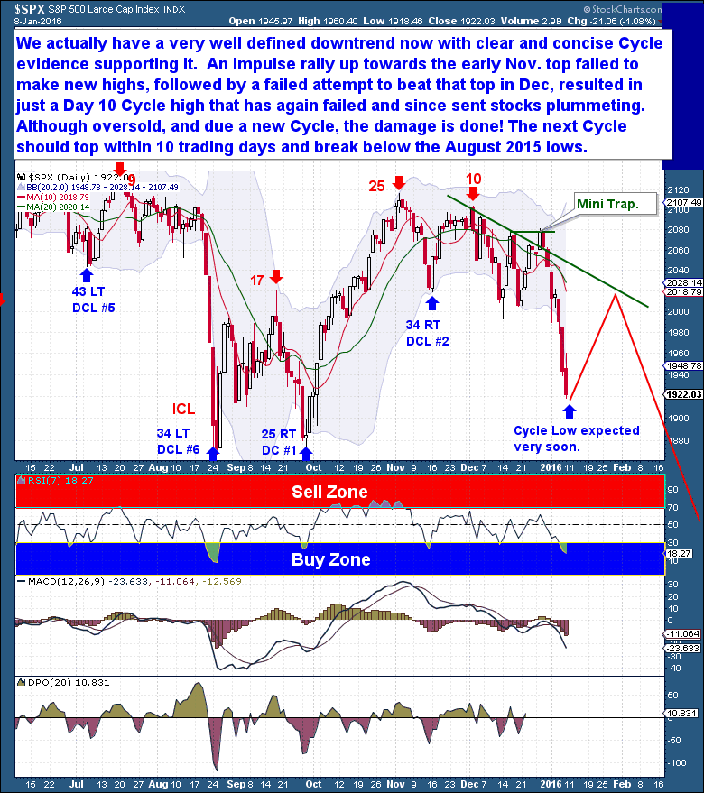 1-9 Equities Daily