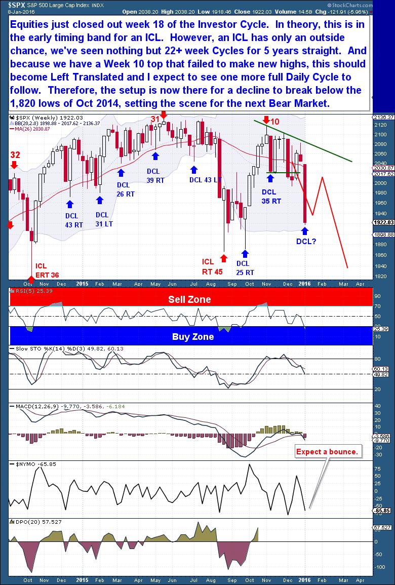 1-9 Equities Weekly